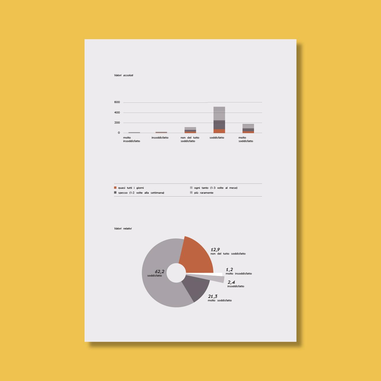 progetto grafico - la biblioteca e la città - interno